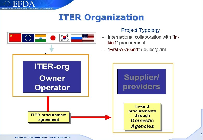 """ITER Organization Project Typology – International collaboration with """"inkind"""" procurement – """"First-of-a-kind"""" device/plant 3"""
