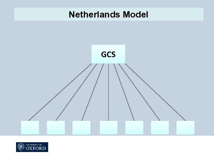Netherlands Model GCS