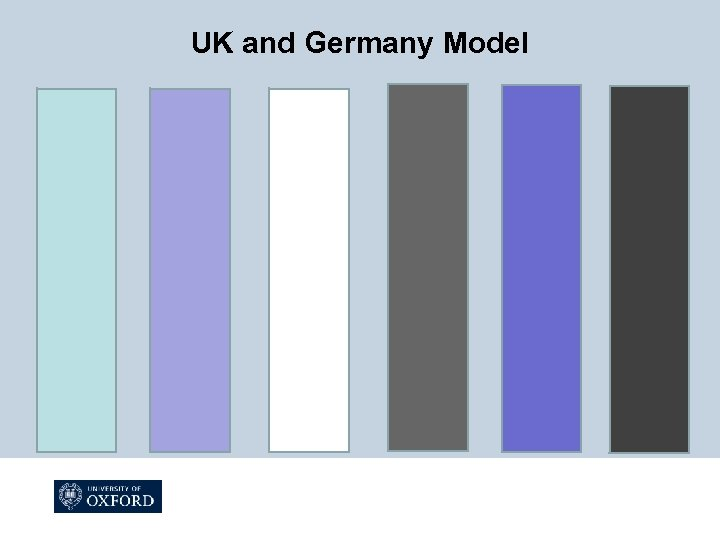 UK and Germany Model