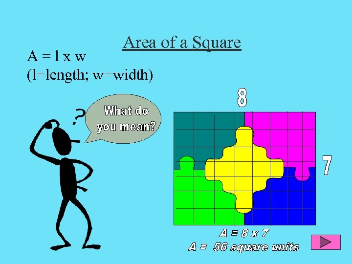 Area of a Square A=lxw (l=length; w=width)