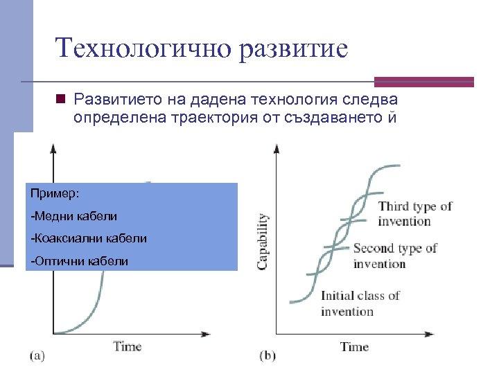 Технологично развитие n Развитието на дадена технология следва определена траектория от създаването й Пример: