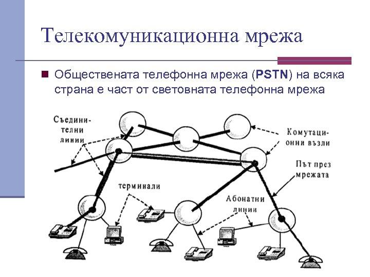 Телекомуникационна мрежа n Обществената телефонна мрежа (PSTN) на всяка страна е част от световната