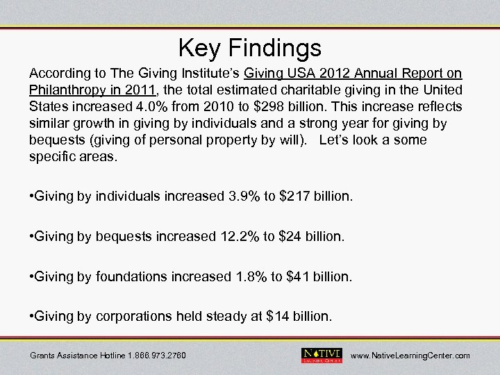 Key Findings According to The Giving Institute's Giving USA 2012 Annual Report on Philanthropy
