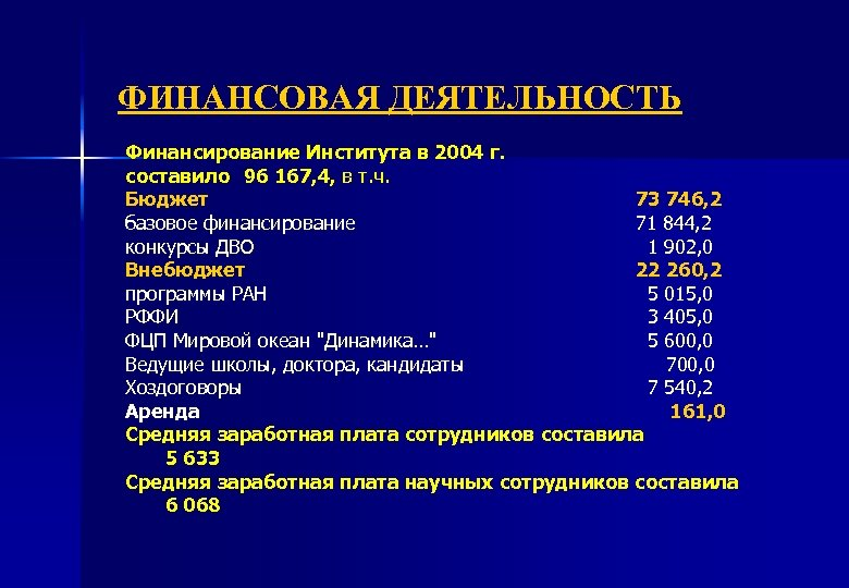 ФИНАНСОВАЯ ДЕЯТЕЛЬНОСТЬ Финансирование Института в 2004 г. cоставило 96 167, 4, в т. ч.