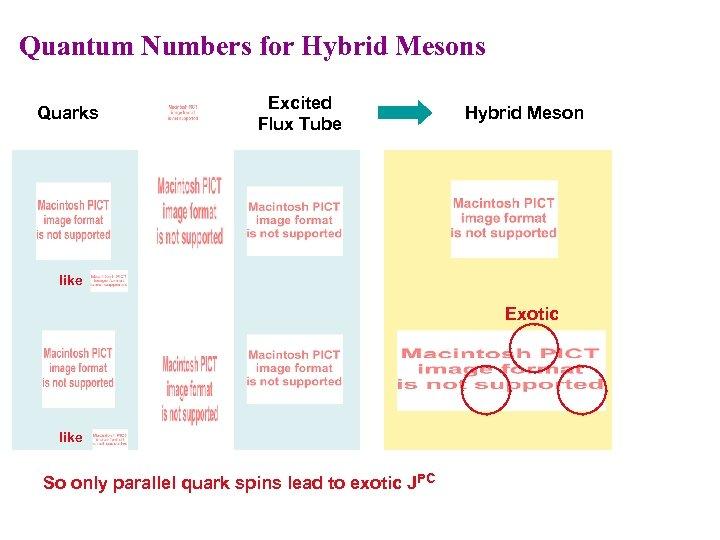 Quantum Numbers for Hybrid Mesons Quarks Excited Flux Tube Hybrid Meson like Exotic like