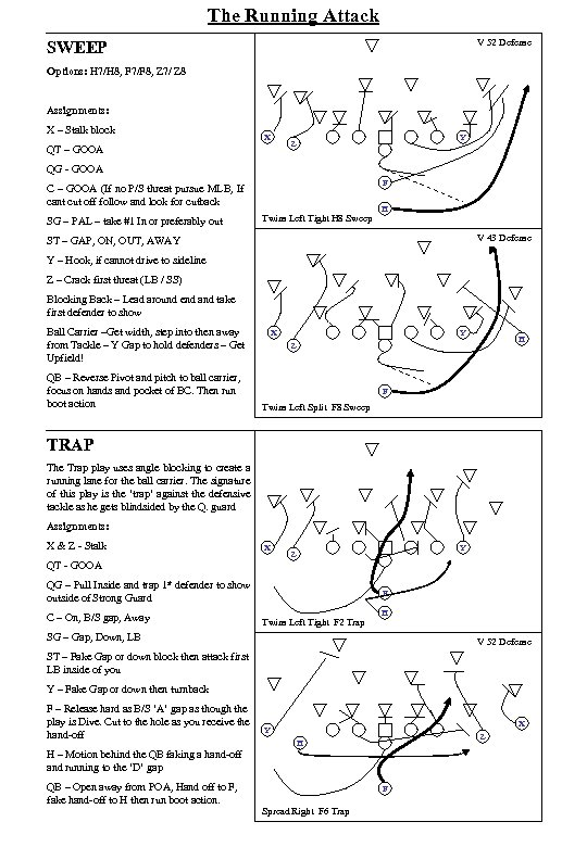 The Running Attack V 52 Defense SWEEP Options: H 7/H 8, F 7/F 8,