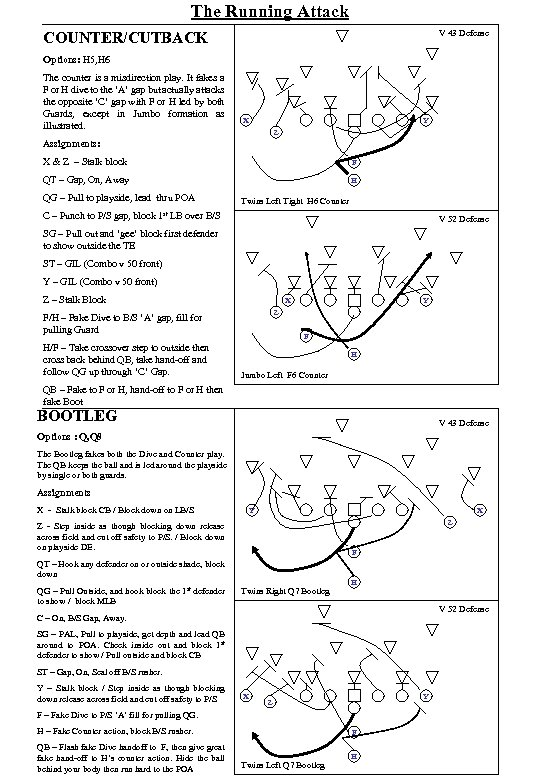 The Running Attack V 43 Defense COUNTER/CUTBACK Options: H 5, H 6 The counter