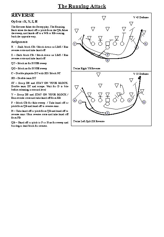 The Running Attack REVERSE V 43 Defense Options : X, Y, Z, H The
