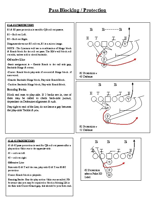 Pass Blocking / Protection 81 & 82 PROTECTION B 81 & 82 pass protection