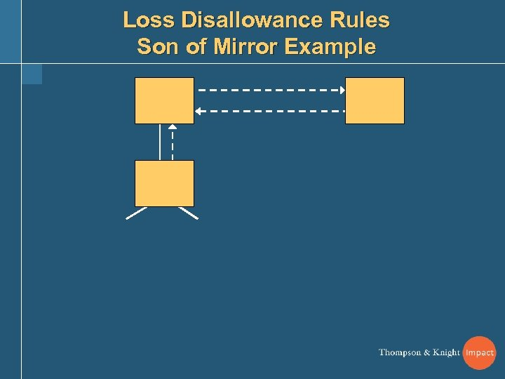 Loss Disallowance Rules Son of Mirror Example