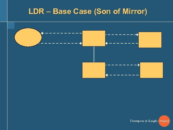 LDR – Base Case (Son of Mirror)