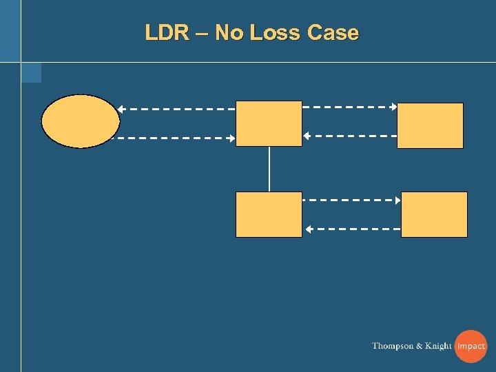 LDR – No Loss Case