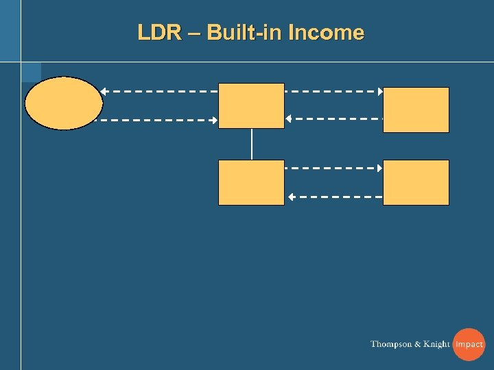 LDR – Built-in Income