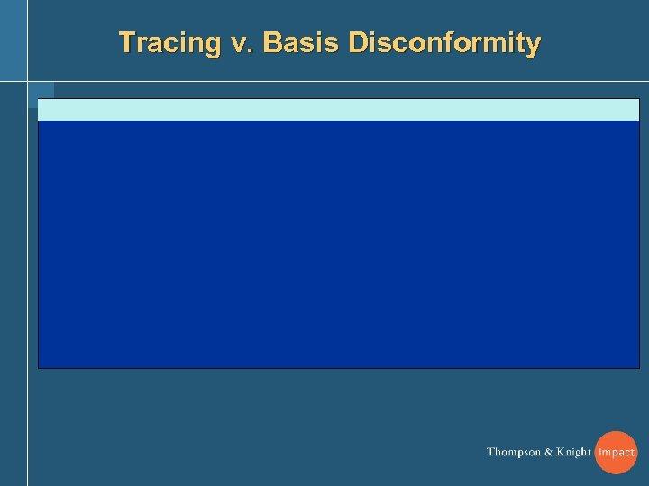 Tracing v. Basis Disconformity