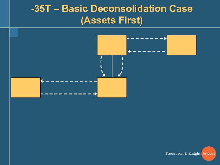-35 T – Basic Deconsolidation Case (Assets First)
