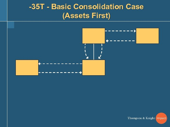 -35 T - Basic Consolidation Case (Assets First)