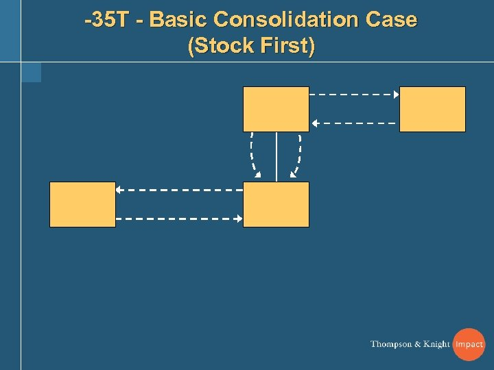 -35 T - Basic Consolidation Case (Stock First)