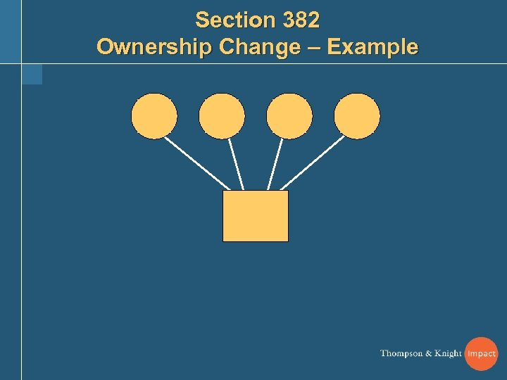Section 382 Ownership Change – Example