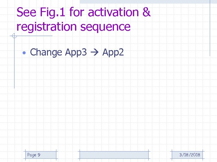 See Fig. 1 for activation & registration sequence • Change App 3 App 2
