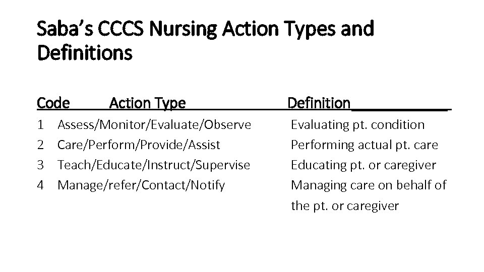 Saba's CCCS Nursing Action Types and Definitions Code 1 2 3 4 Action Type