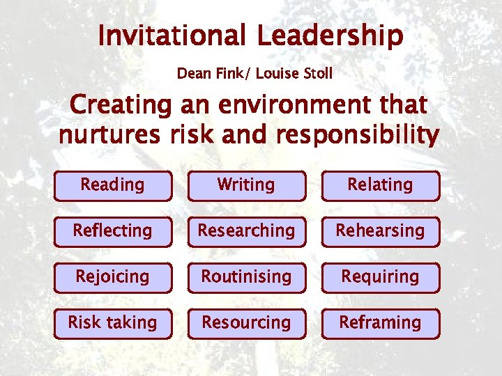 Invitational Leadership Dean Fink/ Louise Stoll Creating an environment that nurtures risk and responsibility