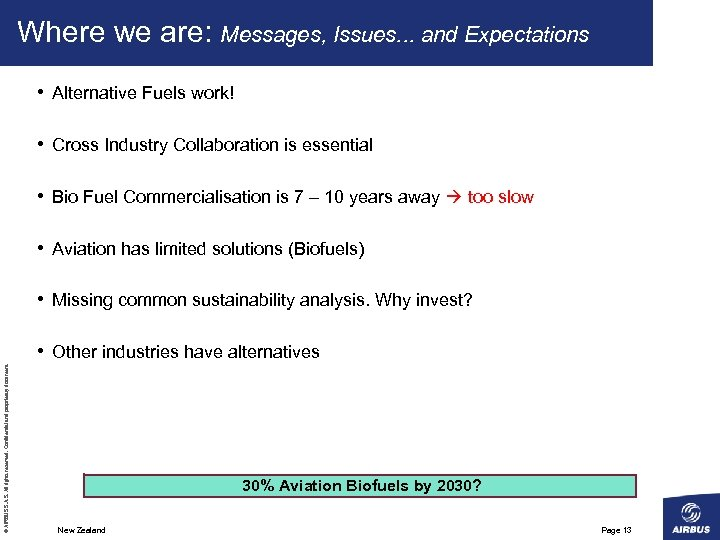 Where we are: Messages, Issues. . . and Expectations • Alternative Fuels work! •