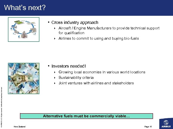 What's next? • Cross industry approach Aircraft / Engine Manufacturers to provide technical support