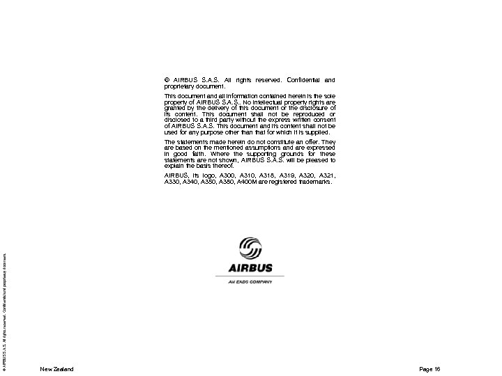 © AIRBUS S. All rights reserved. Confidential and proprietary document. This document and all