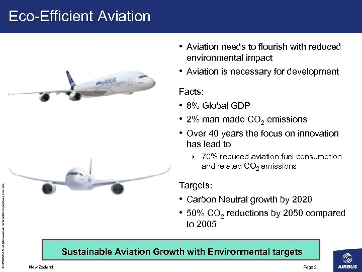 Eco-Efficient Aviation • Aviation needs to flourish with reduced environmental impact • Aviation is