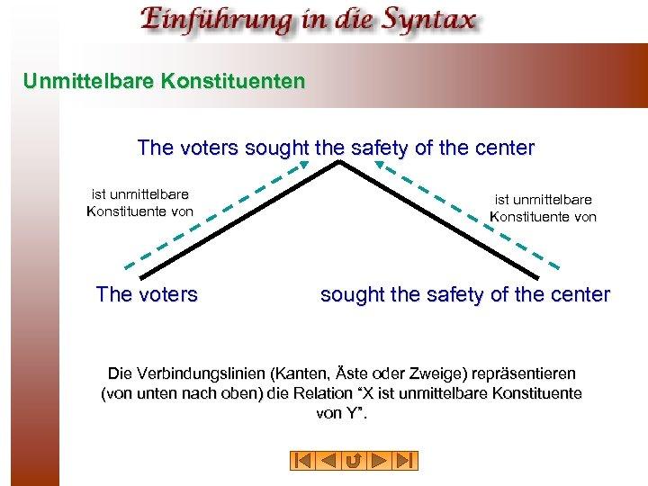 Unmittelbare Konstituenten The voters sought the safety of the center ist unmittelbare Konstituente von