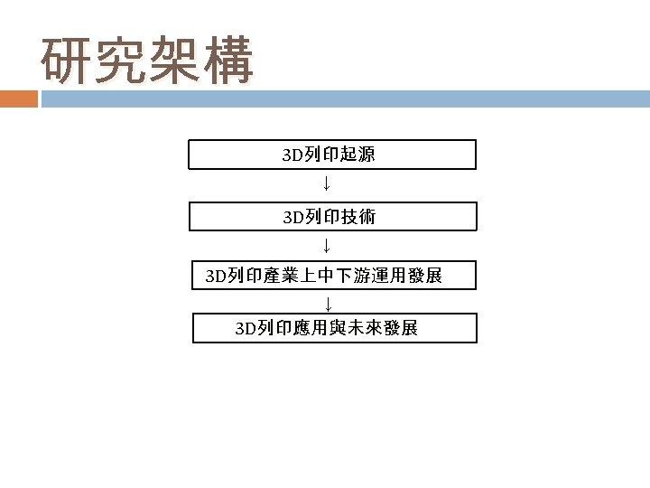 研究架構 3 D列印起源 ↓ 3 D列印技術 ↓ 3 D列印產業上中下游運用發展 ↓ 3 D列印應用與未來發展