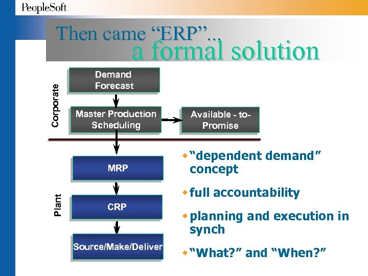 """Then came """"ERP"""". . . Corporate a formal solution Demand Forecast Master Production Scheduling"""