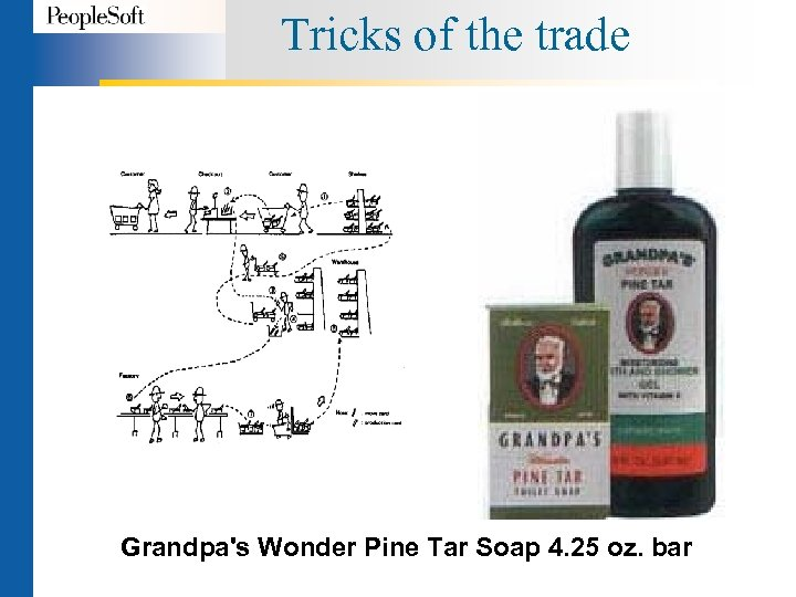 Tricks of the trade Grandpa's Wonder Pine Tar Soap 4. 25 oz. bar