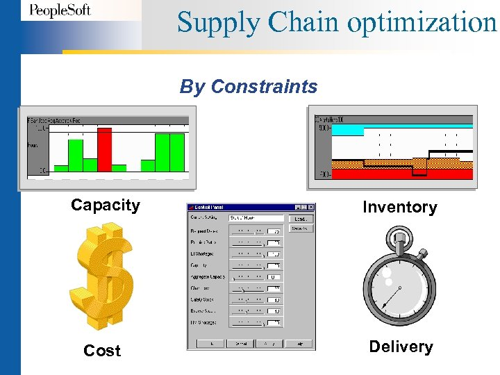 Supply Chain optimization By Constraints Capacity Inventory Cost Delivery