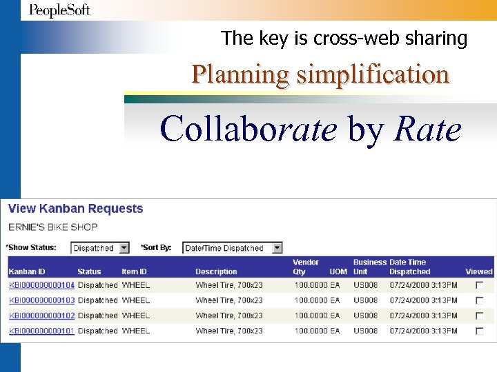 The key is cross-web sharing Planning simplification Collaborate by Rate