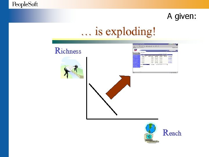A given: … is exploding! Richness Reach