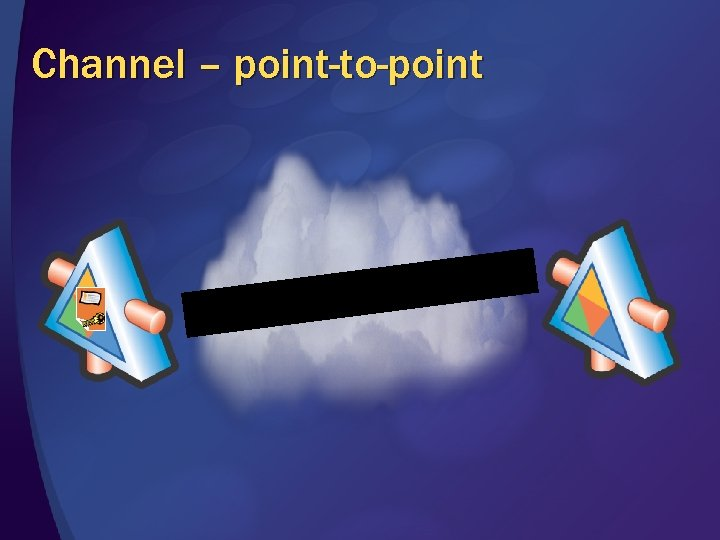 Channel – point-to-point