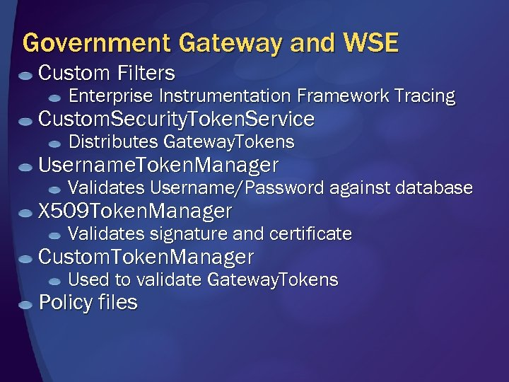 Government Gateway and WSE Custom Filters Enterprise Instrumentation Framework Tracing Custom. Security. Token. Service