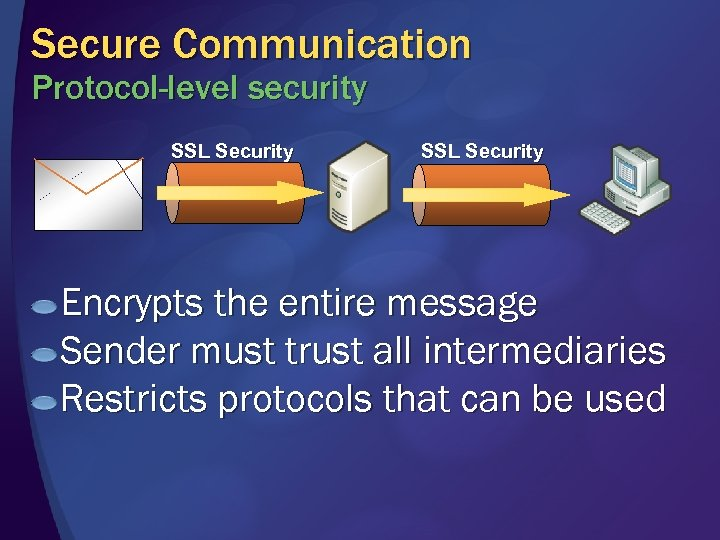 Secure Communication Protocol-level security SSL Security Encrypts the entire message Sender must trust all