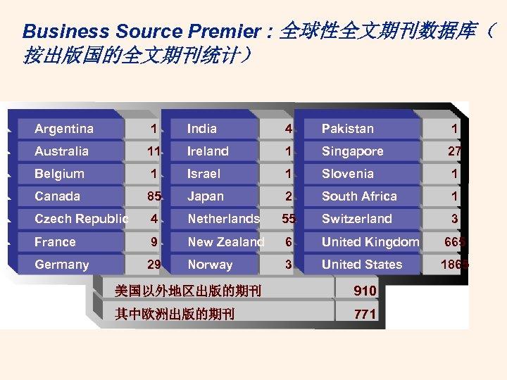 Business Source Premier : 全球性全文期刊数据库( 按出版国的全文期刊统计) Argentina 1 India 4 Pakistan 1 Australia 11