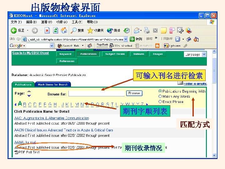 出版物检索界面 可输入刊名进行检索 期刊字顺列表 匹配方式 期刊收录情况
