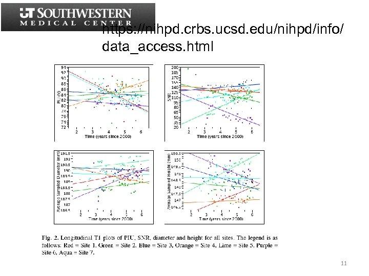 https: //nihpd. crbs. ucsd. edu/nihpd/info/ data_access. html 11