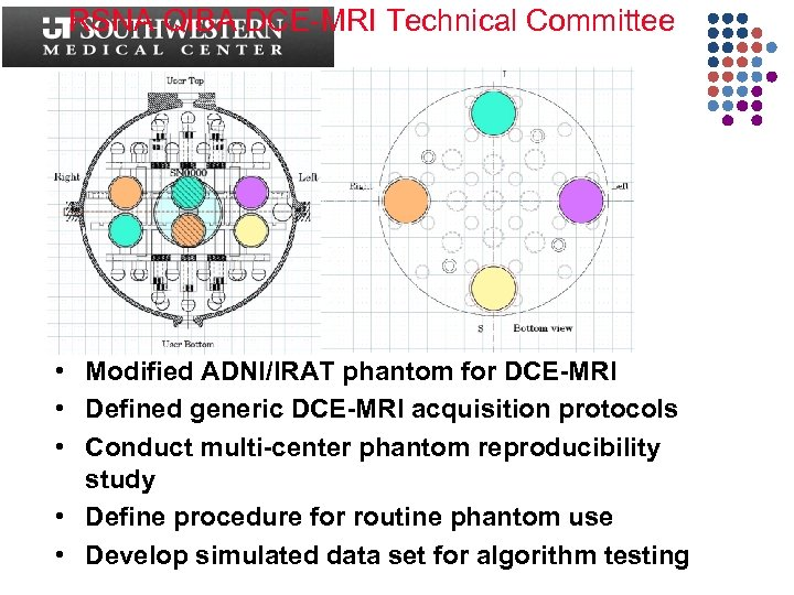 RSNA QIBA DCE-MRI Technical Committee • Modified ADNI/IRAT phantom for DCE-MRI • Defined generic