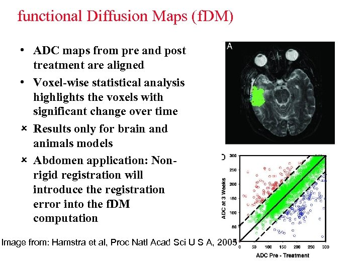 functional Diffusion Maps (f. DM) • ADC maps from pre and post treatment are