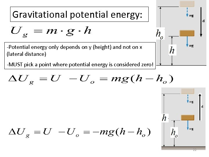 Gravitational potential energy: -Potential energy only depends on y (height) and not on x