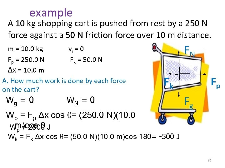 example A 10 kg shopping cart is pushed from rest by a 250 N