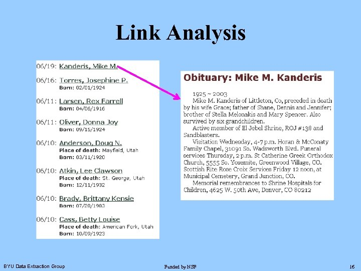 Link Analysis BYU Data Extraction Group Funded by NSF 16