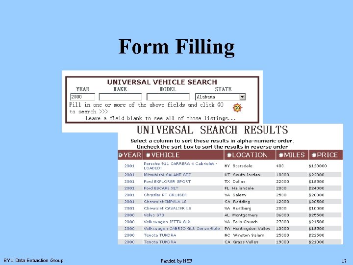 Form Filling BYU Data Extraction Group Funded by NSF 17