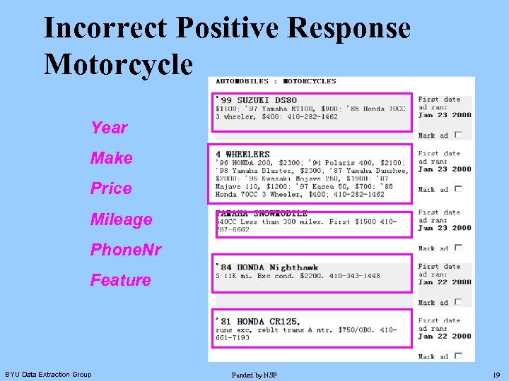 Incorrect Positive Response Motorcycle Year Make Price Mileage Phone. Nr Feature BYU Data Extraction