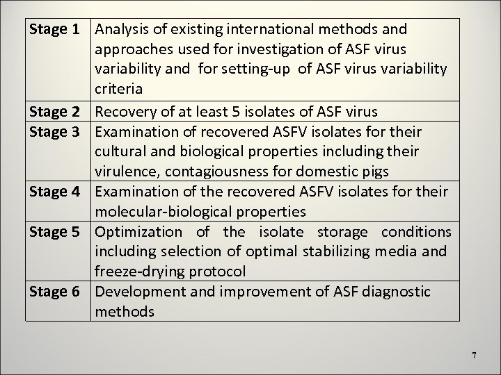 Stage 1 Analysis of existing international methods and approaches used for investigation of ASF